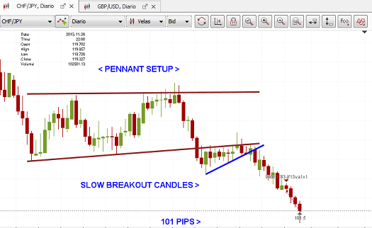 Forex 100 pips a month