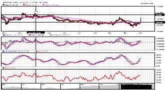 Gmoney Publish Charts