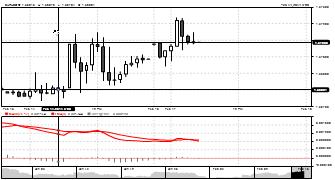 IgorKrivich Publish Charts