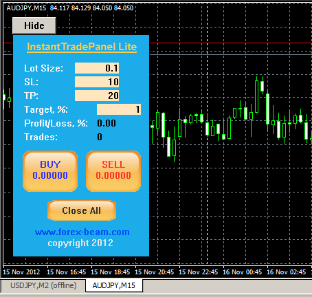 Quick panel for instant manual trading in Metatrader 4