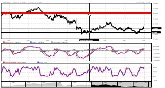 Quantumfx Publish Charts