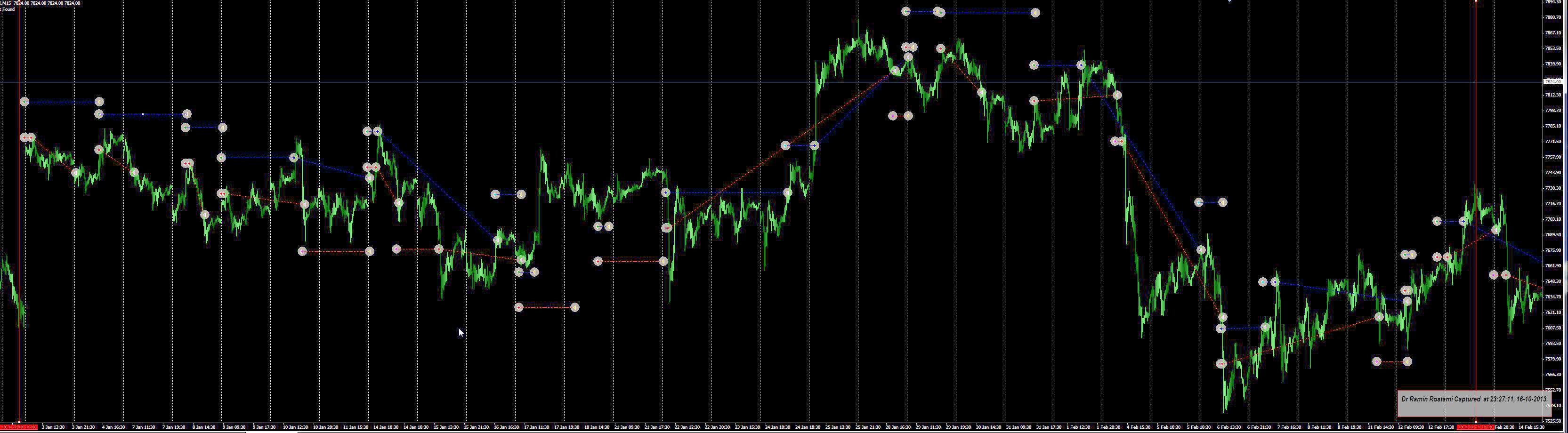 Berezhnoi trading system