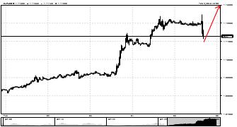 Rizwanfx Publish Charts