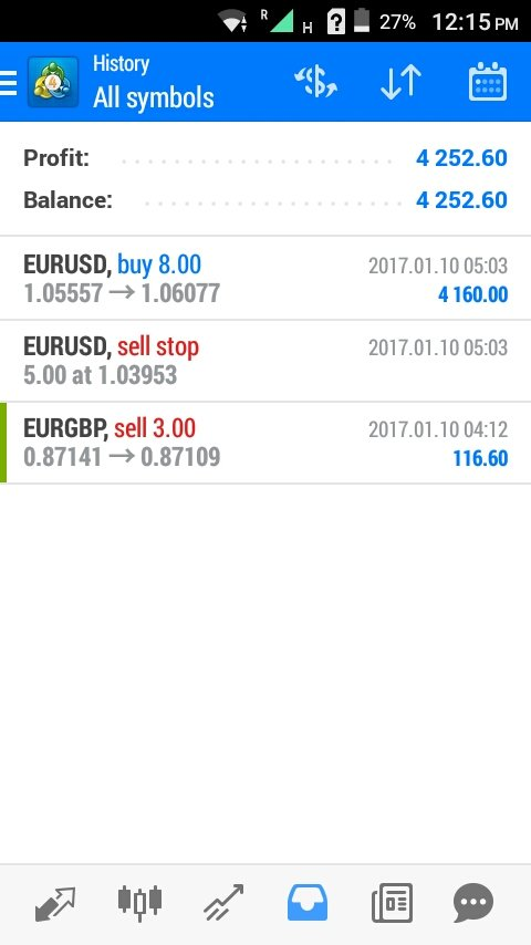 Managed forex hub myfxbook