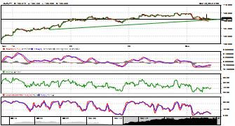 pipsopolis Publish Charts