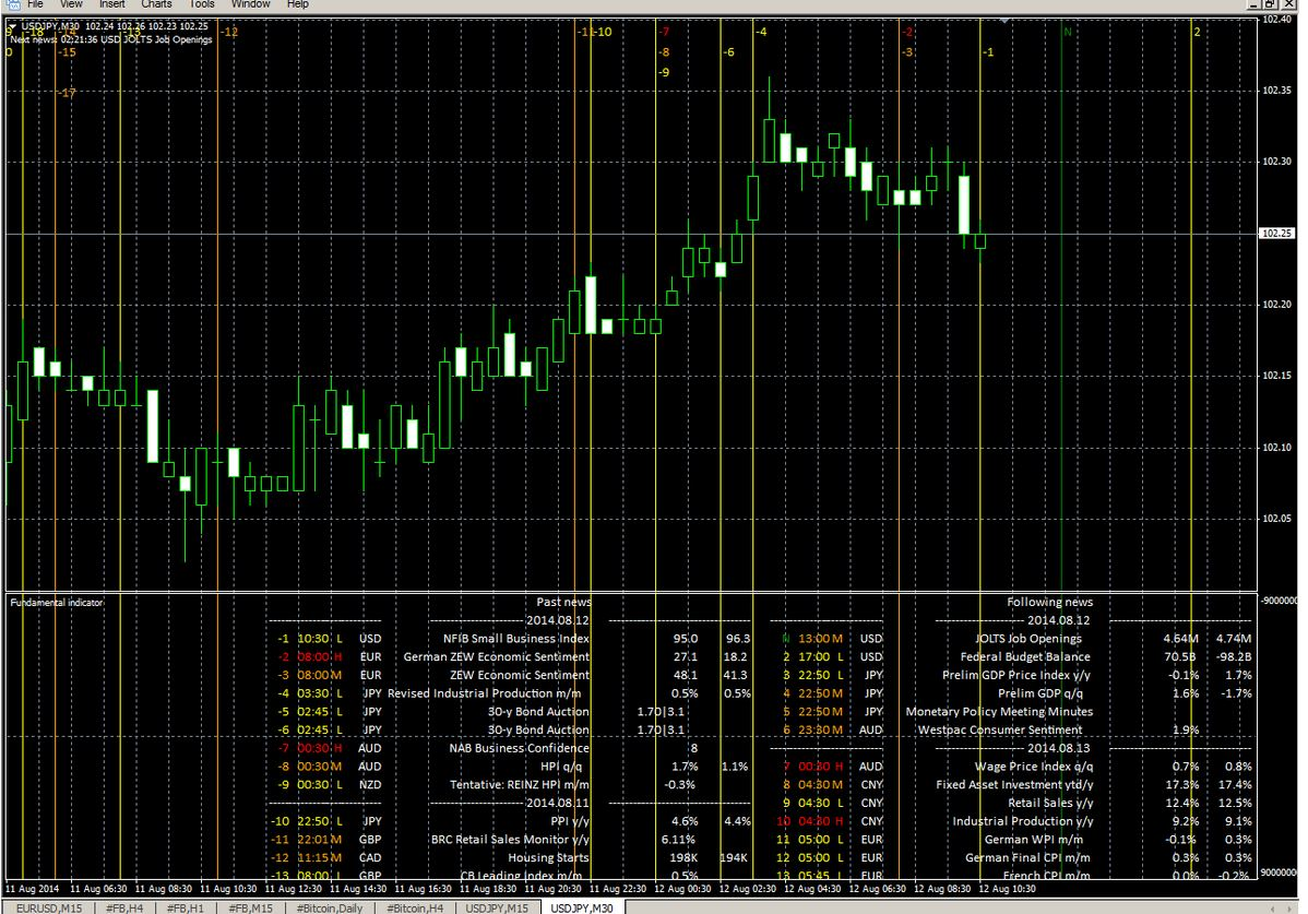 Profitable hedging lot strategy forex-tsd
