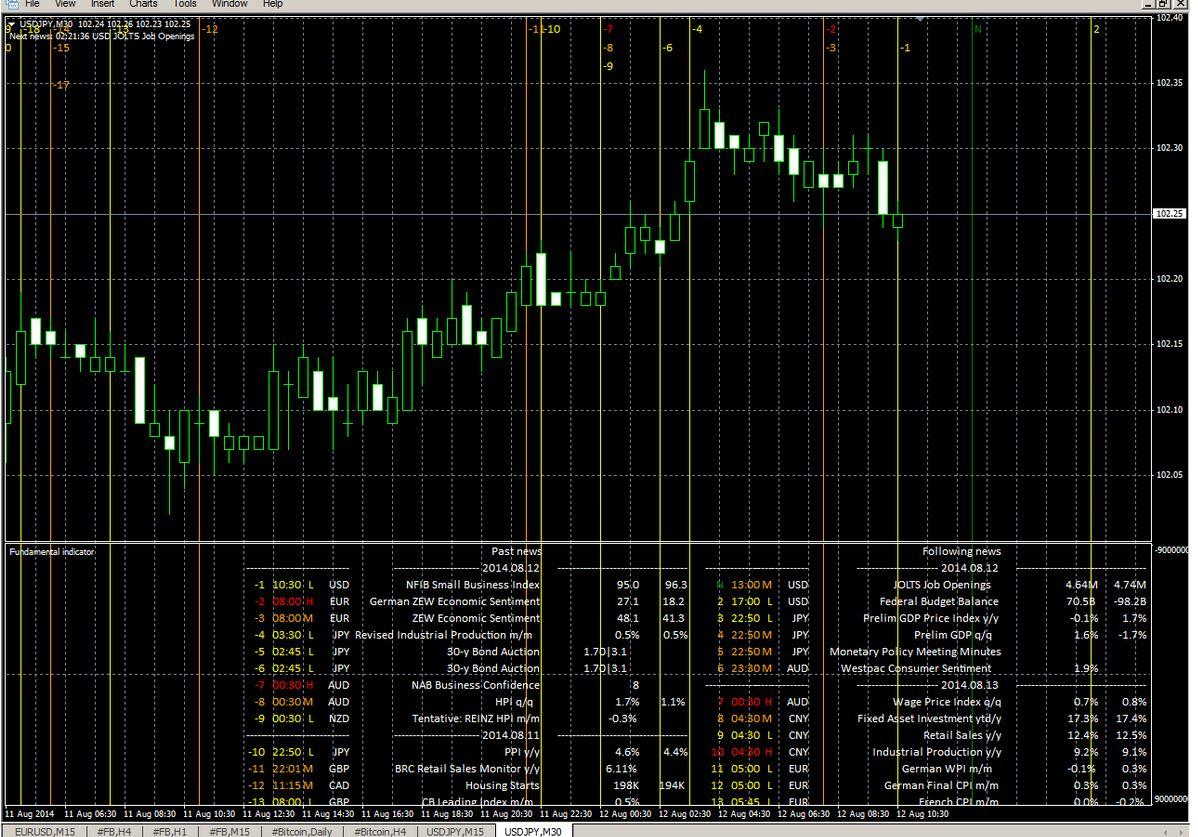 Forex tsd calendar v1.5