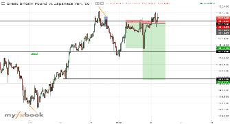 trader_203BA Publish Charts