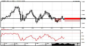 traderhere Publish Charts