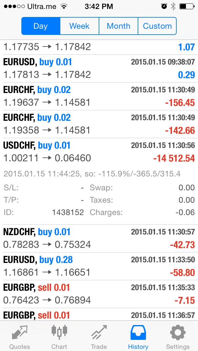 0.01 lot forex